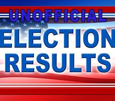 Unofficial Election Results_NEWSFEED