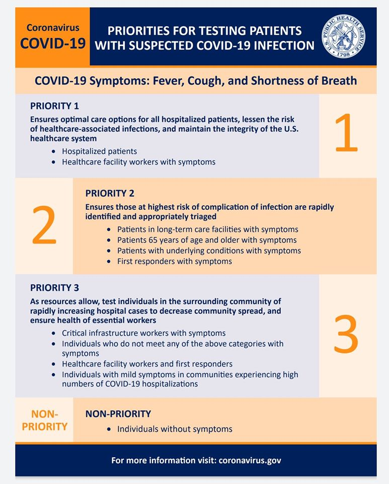 Guidelines for COVID testing