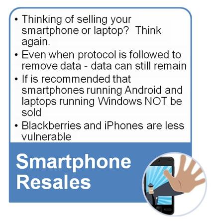 Smartphones GRAPHIC.jpg