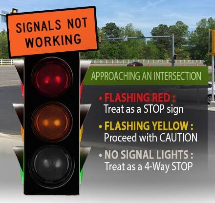 Traffic Light Protocol